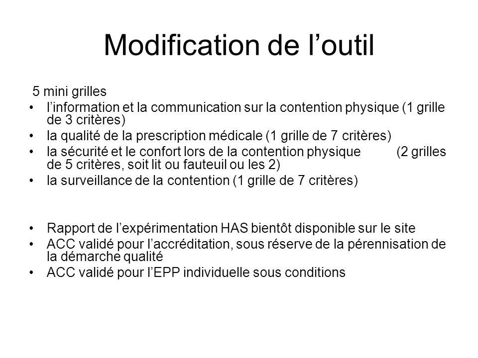 Modification de loutil 5 mini grilles linformation et la communication sur la contention physique (1 grille de 3 critères) la qualité de la prescripti