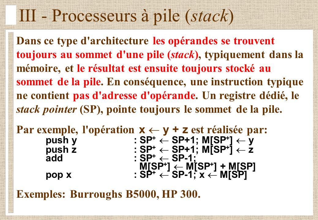 III - Processeurs à pile (stack) Dans ce type d architecture les opérandes se trouvent toujours au sommet d une pile (stack), typiquement dans la mémoire, et le résultat est ensuite toujours stocké au sommet de la pile.