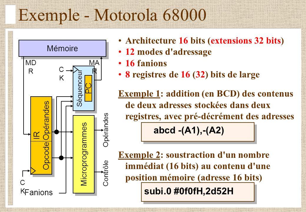 Exemple - Motorola 68000 Mémoire Séquenceur CKCK IR Opcode Opérandes IR Opcode Opérandes Fanions Microprogrammes Contrôle Opérandes MD R MA R CKCK PC Architecture 16 bits (extensions 32 bits) 12 modes d adressage 16 fanions 8 registres de 16 (32) bits de large Exemple 1: addition (en BCD) des contenus de deux adresses stockées dans deux registres, avec pré-décrément des adresses abcd -(A1),-(A2) Exemple 2: soustraction d un nombre immédiat (16 bits) au contenu d une position mémoire (adresse 16 bits) subi.0 #0f0fH,2d52H