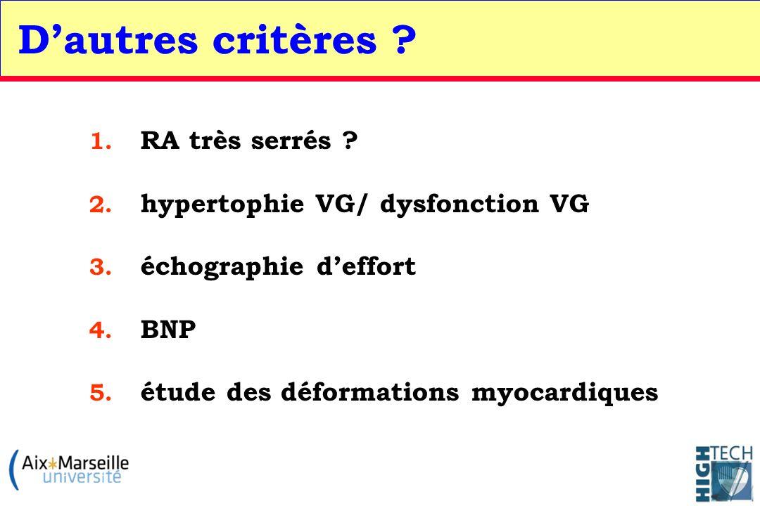 1. RA très serrés ? 2. hypertophie VG/ dysfonction VG 3. échographie deffort 4. BNP 5. étude des déformations myocardiques Dautres critères ?