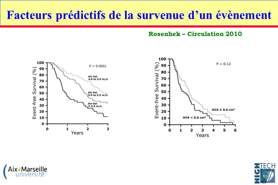 Rosenhek – Circulation 2010 Facteurs prédictifs de la survenue dun évènement