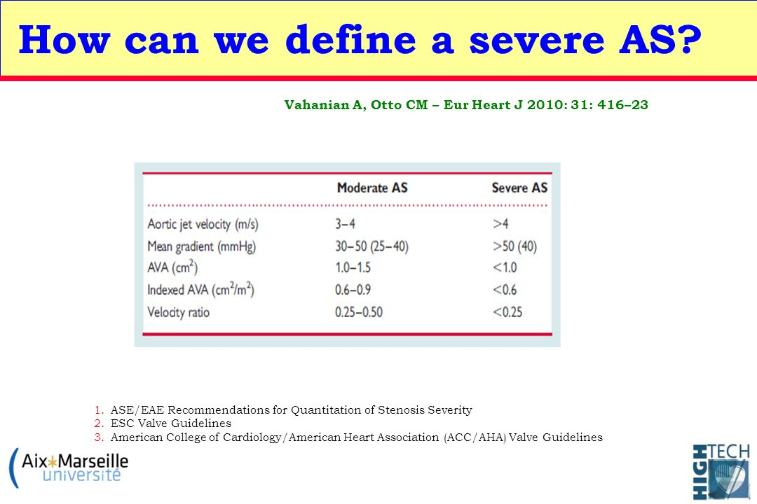 Vahanian A, Otto CM – Eur Heart J 2010: 31: 416–23 1.ASE/EAE Recommendations for Quantitation of Stenosis Severity 2.ESC Valve Guidelines 3.American C