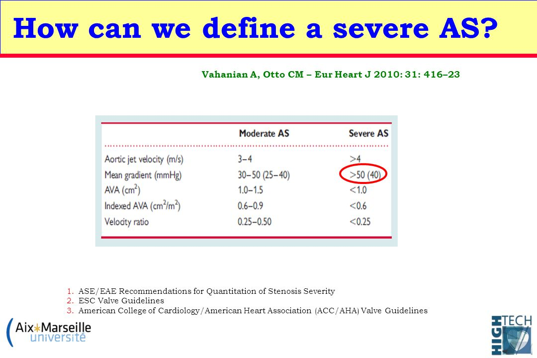1.ASE/EAE Recommendations for Quantitation of Stenosis Severity 2.ESC Valve Guidelines 3.American College of Cardiology/American Heart Association (AC