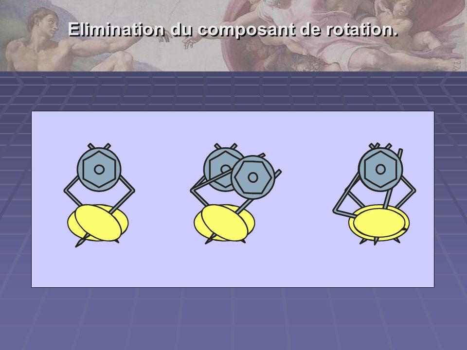 Elimination du composant de rotation.