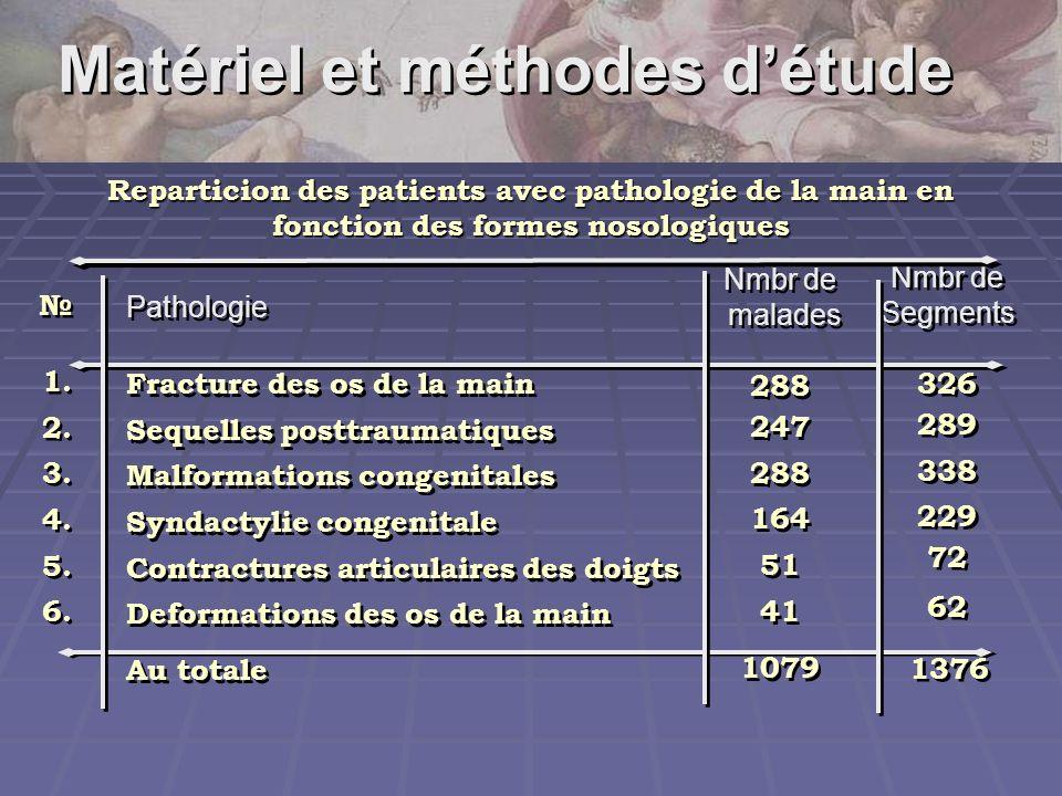 1. 2. 3. 4. 5. 6. 1. 2. 3. 4. 5. 6. Pathologie Fracture des os de la main Sequelles posttraumatiques Malformations congenitales Syndactylie congenital
