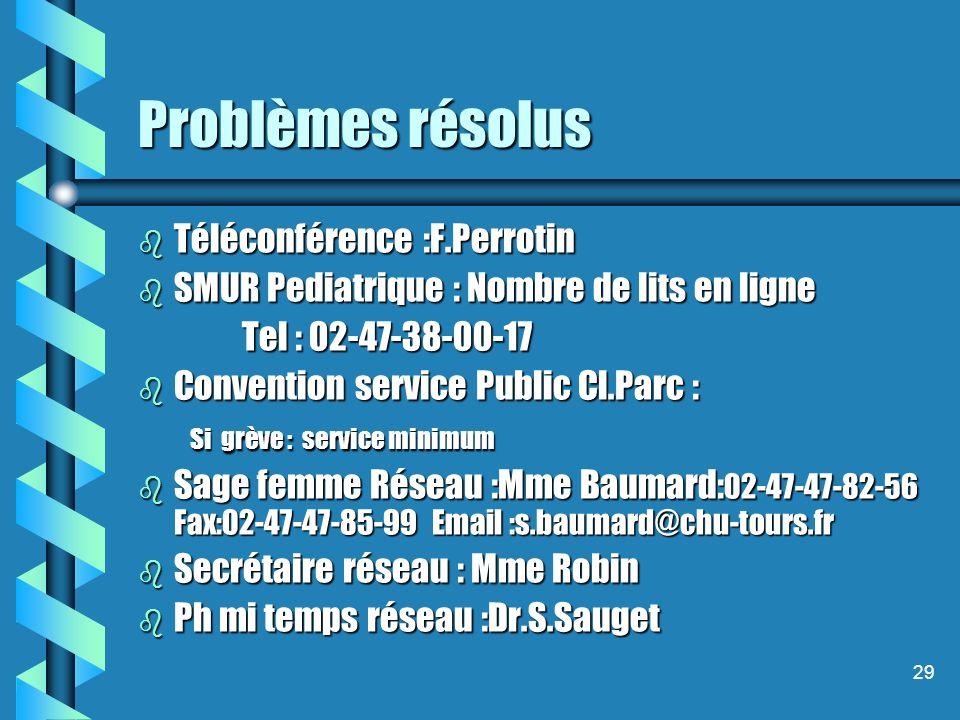 29 Problèmes résolus b Téléconférence :F.Perrotin b SMUR Pediatrique : Nombre de lits en ligne Tel : 02-47-38-00-17 Tel : 02-47-38-00-17 b Convention service Public Cl.Parc : Si grève : service minimum Si grève : service minimum b Sage femme Réseau :Mme Baumard: 02-47-47-82-56 Fax:02-47-47-85-99 Email :s.baumard@chu-tours.fr b Secrétaire réseau : Mme Robin b Ph mi temps réseau :Dr.S.Sauget