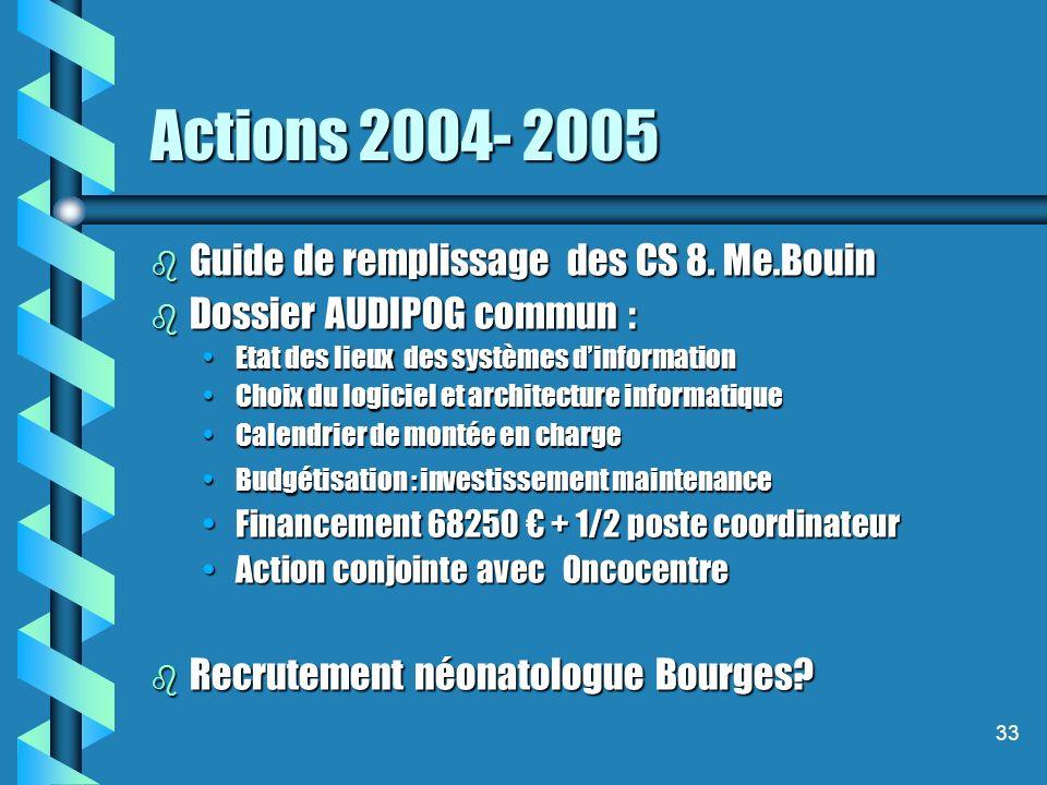 33 Actions 2004- 2005 b Guide de remplissage des CS 8.