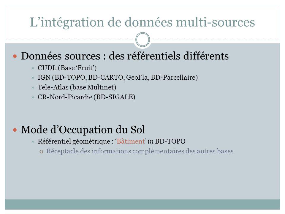 Lintégration de données multi-sources Données sources : des référentiels différents CUDL (Base Fruit) IGN (BD-TOPO, BD-CARTO, GeoFla, BD-Parcellaire)