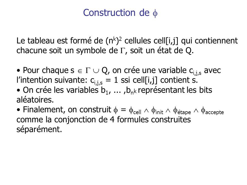 Construction de Le tableau est formé de (n k ) 2 cellules cell[i,j] qui contiennent chacune soit un symbole de, soit un état de Q. Pour chaque s Q, on