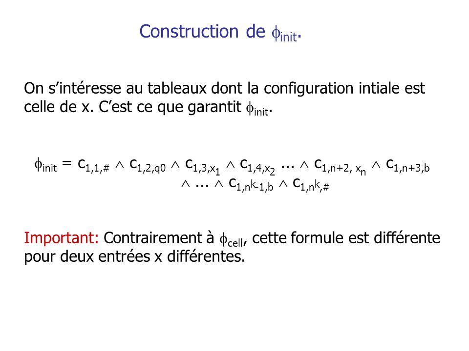 Construction de init. On sintéresse au tableaux dont la configuration intiale est celle de x. Cest ce que garantit init. init = c 1,1,# c 1,2,q0 c 1,3