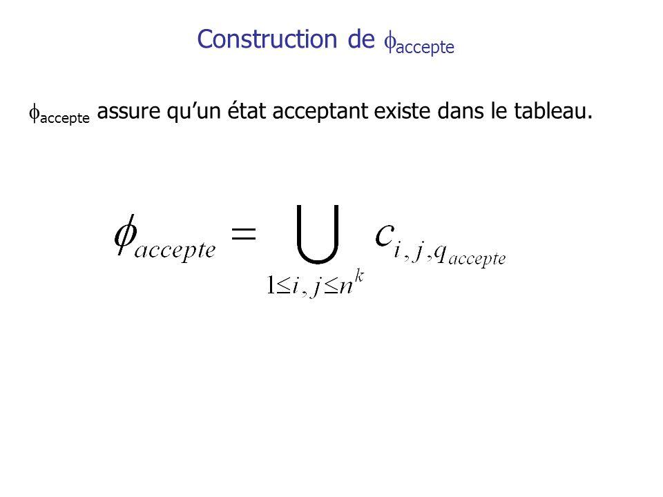Construction de accepte accepte assure quun état acceptant existe dans le tableau.
