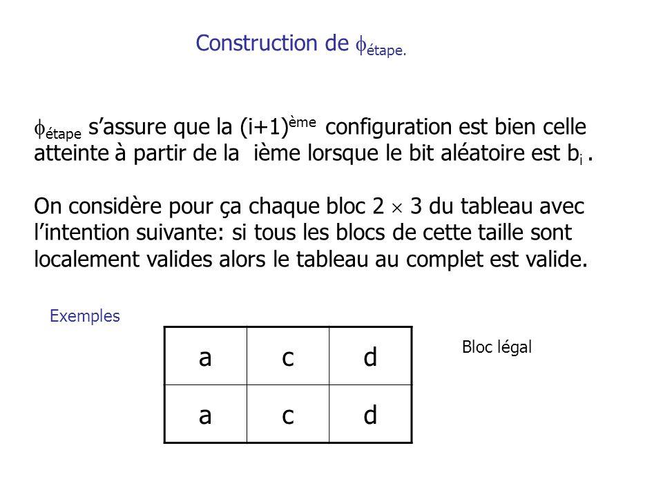 Construction de étape. étape sassure que la (i+1) ème configuration est bien celle atteinte à partir de la ième lorsque le bit aléatoire est b i. On c
