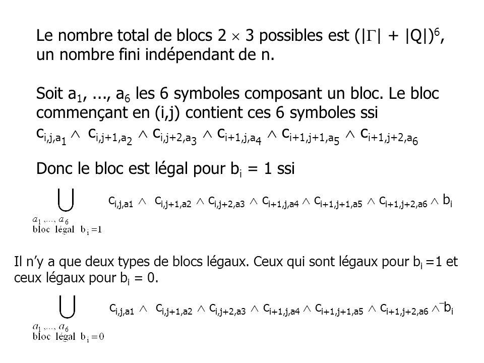 Le nombre total de blocs 2 3 possibles est (| | + |Q|) 6, un nombre fini indépendant de n. Soit a 1,..., a 6 les 6 symboles composant un bloc. Le bloc