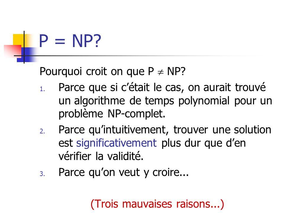 P = NP? Pourquoi croit on que P NP? 1. Parce que si cétait le cas, on aurait trouvé un algorithme de temps polynomial pour un problème NP-complet. 2.
