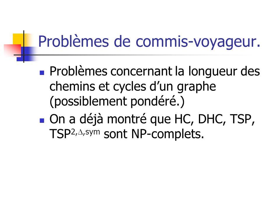 Problèmes de commis-voyageur. Problèmes concernant la longueur des chemins et cycles dun graphe (possiblement pondéré.) On a déjà montré que HC, DHC,