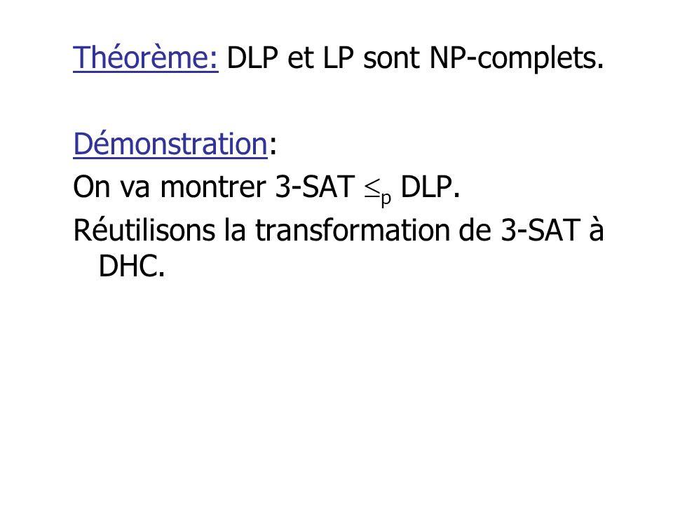Théorème: DLP et LP sont NP-complets. Démonstration: On va montrer 3-SAT p DLP. Réutilisons la transformation de 3-SAT à DHC.
