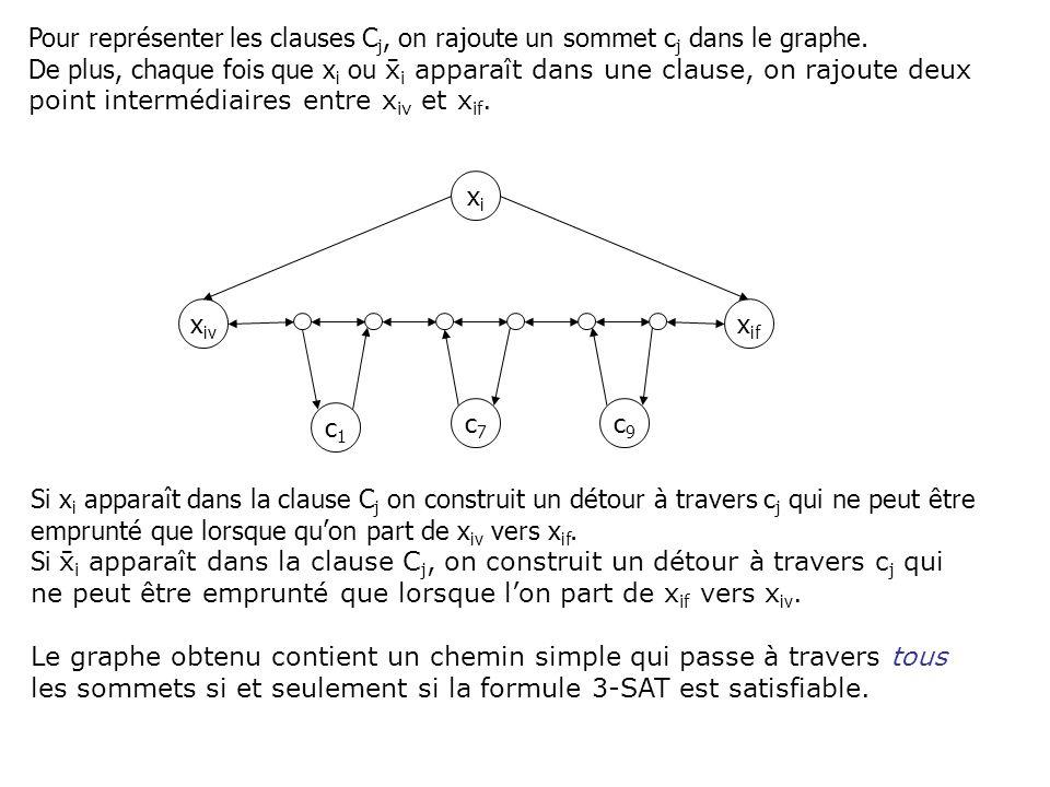 Pour représenter les clauses C j, on rajoute un sommet c j dans le graphe. De plus, chaque fois que x i ou i apparaît dans une clause, on rajoute deux