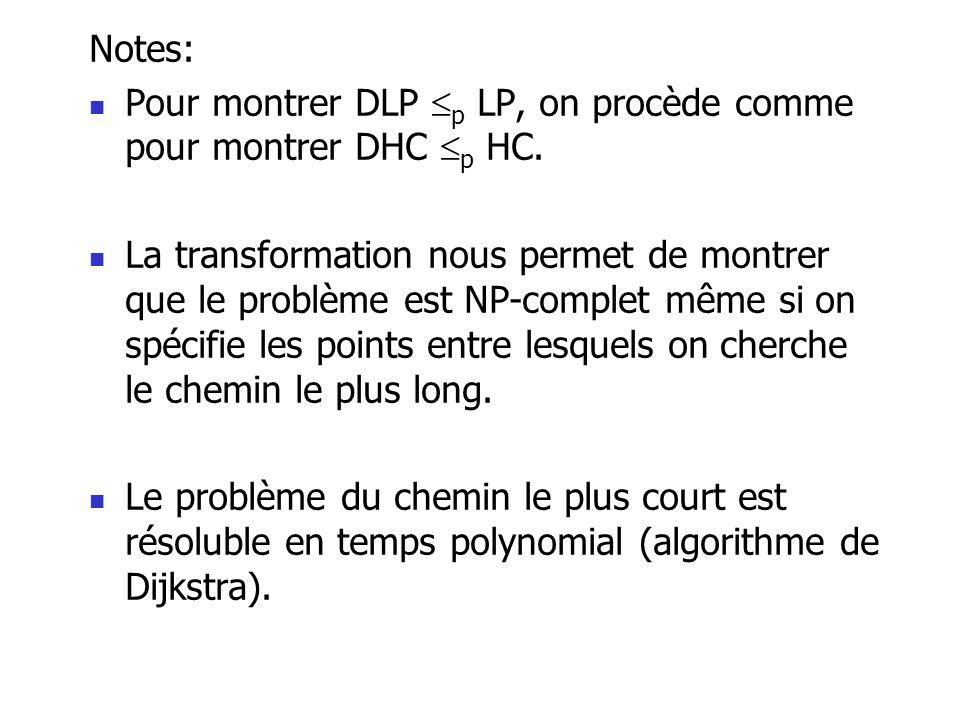 Notes: Pour montrer DLP p LP, on procède comme pour montrer DHC p HC. La transformation nous permet de montrer que le problème est NP-complet même si