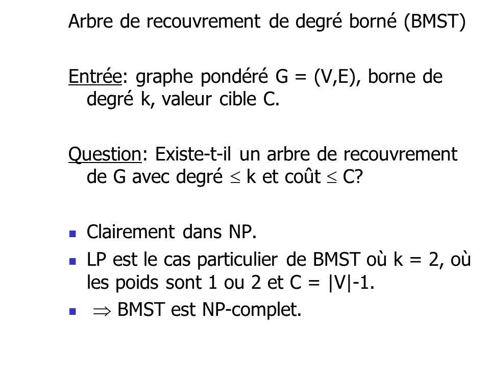 Arbre de recouvrement de degré borné (BMST) Entrée: graphe pondéré G = (V,E), borne de degré k, valeur cible C. Question: Existe-t-il un arbre de reco