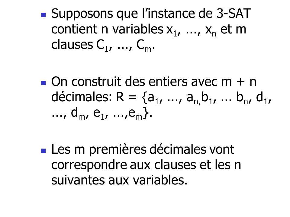 Supposons que linstance de 3-SAT contient n variables x 1,..., x n et m clauses C 1,..., C m. On construit des entiers avec m + n décimales: R = {a 1,