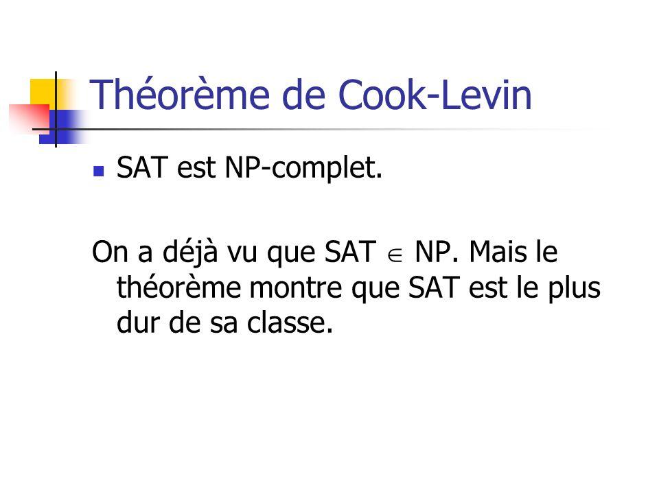 Théorème de Cook-Levin SAT est NP-complet. On a déjà vu que SAT NP. Mais le théorème montre que SAT est le plus dur de sa classe.