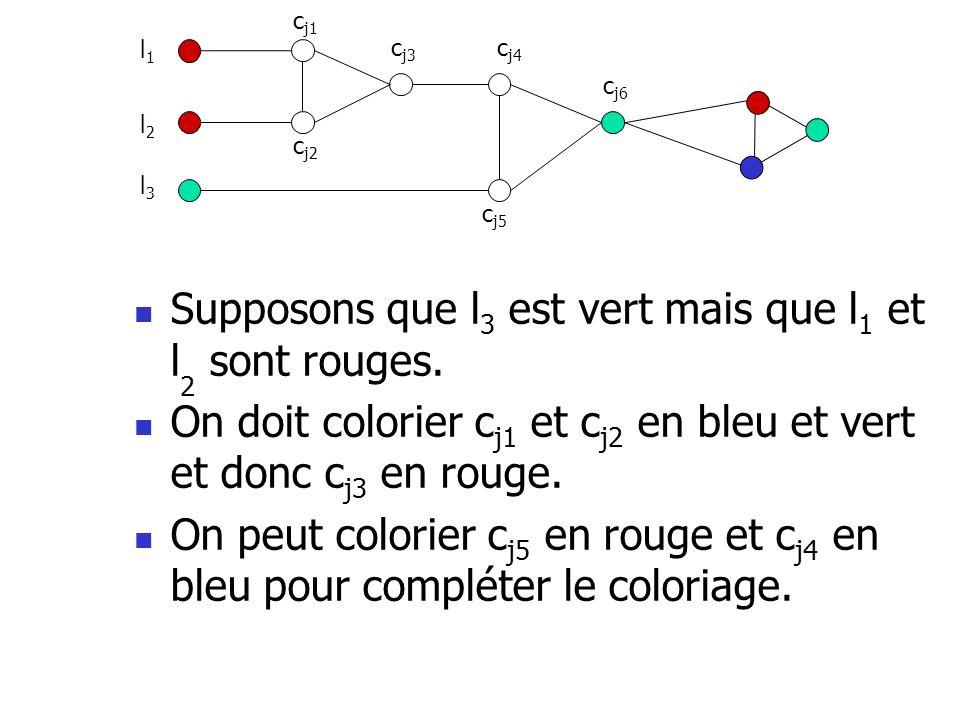 Supposons que l 3 est vert mais que l 1 et l 2 sont rouges. On doit colorier c j1 et c j2 en bleu et vert et donc c j3 en rouge. On peut colorier c j5