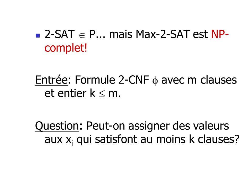2-SAT P... mais Max-2-SAT est NP- complet! Entrée: Formule 2-CNF avec m clauses et entier k m. Question: Peut-on assigner des valeurs aux x i qui sati