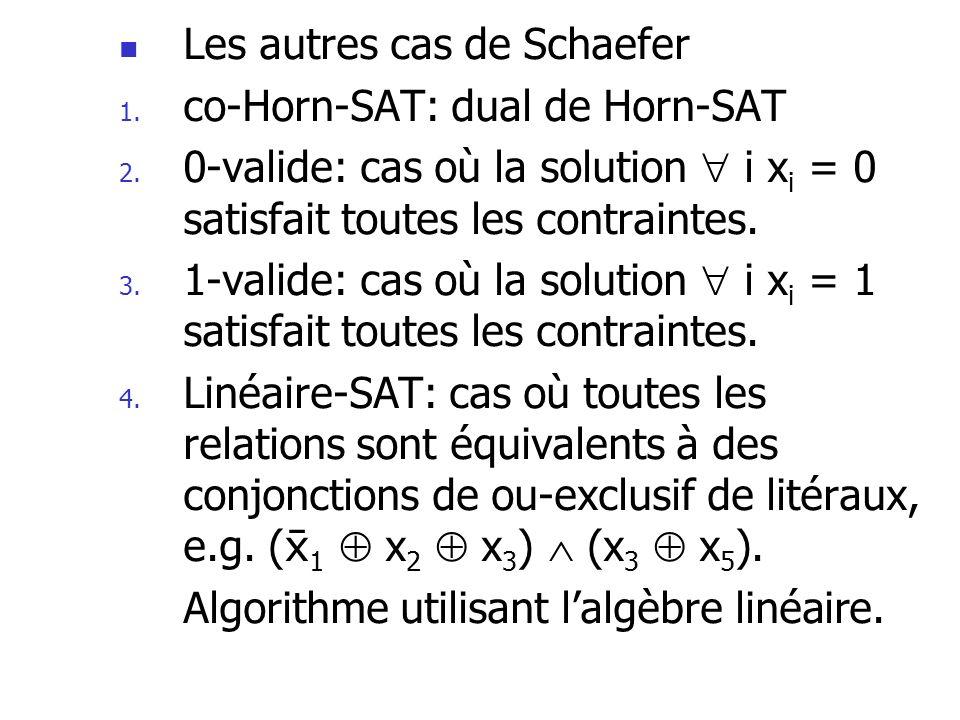 Les autres cas de Schaefer 1. co-Horn-SAT: dual de Horn-SAT 2. 0-valide: cas où la solution i x i = 0 satisfait toutes les contraintes. 3. 1-valide: c