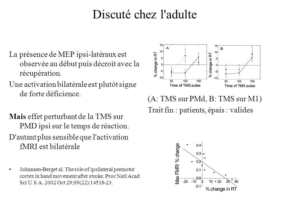 Discuté chez l'adulte La présence de MEP ipsi-latéraux est observée au début puis décroît avec la récupération. Une activation bilatérale est plutôt s