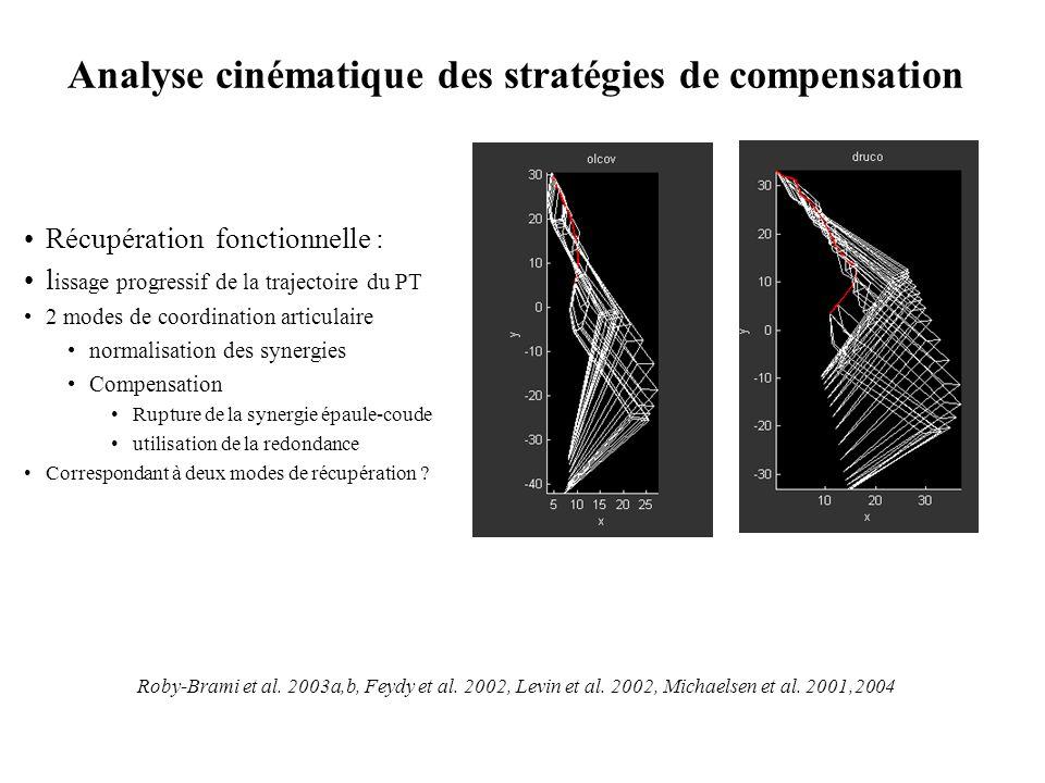 Récupération fonctionnelle : l issage progressif de la trajectoire du PT 2 modes de coordination articulaire normalisation des synergies Compensation