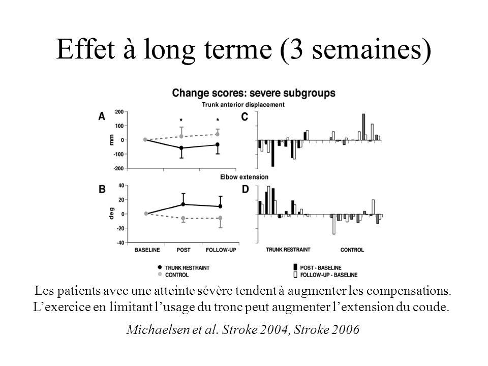 Effet à long terme (3 semaines) Les patients avec une atteinte sévère tendent à augmenter les compensations. Lexercice en limitant lusage du tronc peu