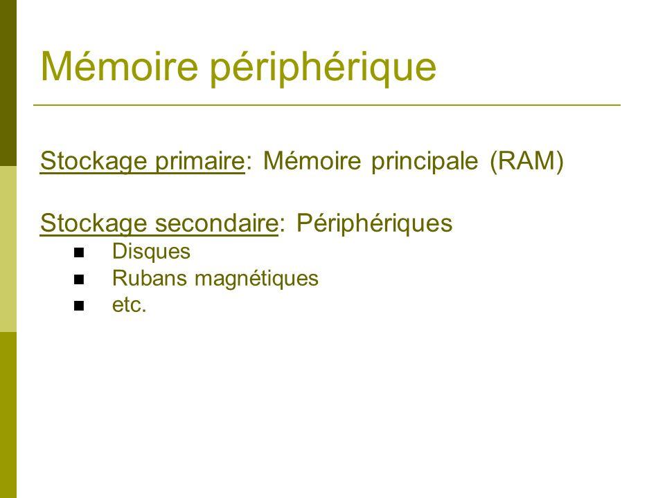 Mémoire périphérique Stockage primaire: Mémoire principale (RAM) Stockage secondaire: Périphériques Disques Rubans magnétiques etc.
