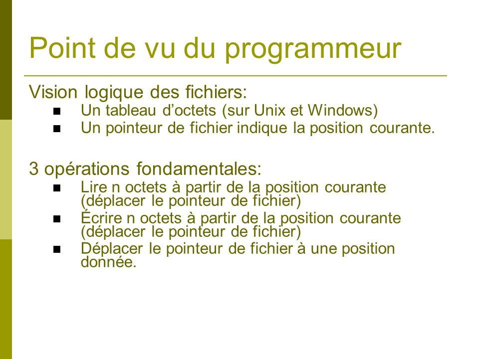 Point de vu du programmeur Vision logique des fichiers: Un tableau doctets (sur Unix et Windows) Un pointeur de fichier indique la position courante.