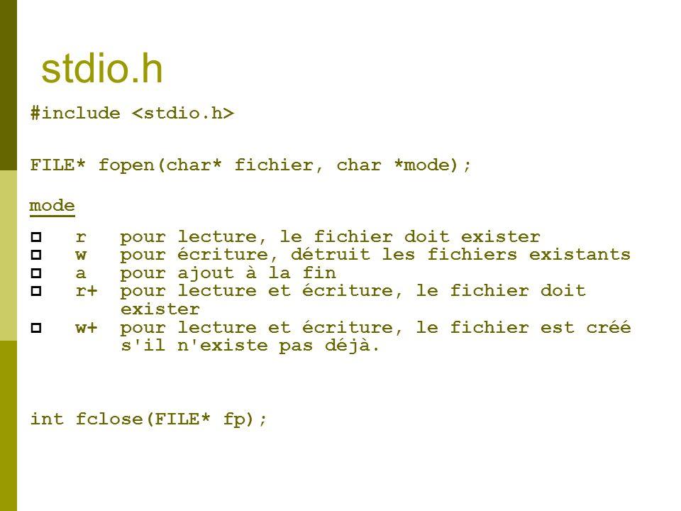 stdio.h #include FILE* fopen(char* fichier, char *mode); mode r pour lecture, le fichier doit exister w pour écriture, détruit les fichiers existants