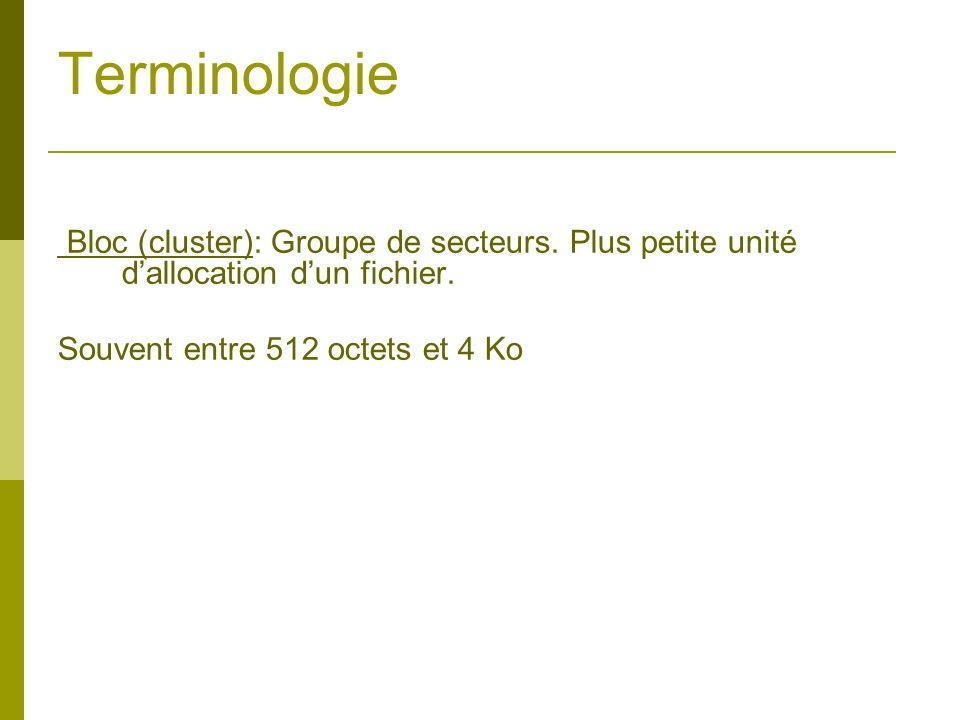 Terminologie Bloc (cluster): Groupe de secteurs. Plus petite unité dallocation dun fichier. Souvent entre 512 octets et 4 Ko
