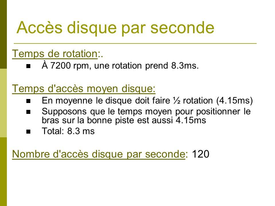 Accès disque par seconde Temps de rotation:. À 7200 rpm, une rotation prend 8.3ms. Temps d'accès moyen disque: En moyenne le disque doit faire ½ rotat