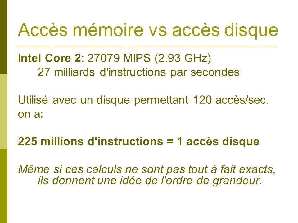 Accès mémoire vs accès disque Intel Core 2: 27079 MIPS (2.93 GHz) 27 milliards d'instructions par secondes Utilisé avec un disque permettant 120 accès