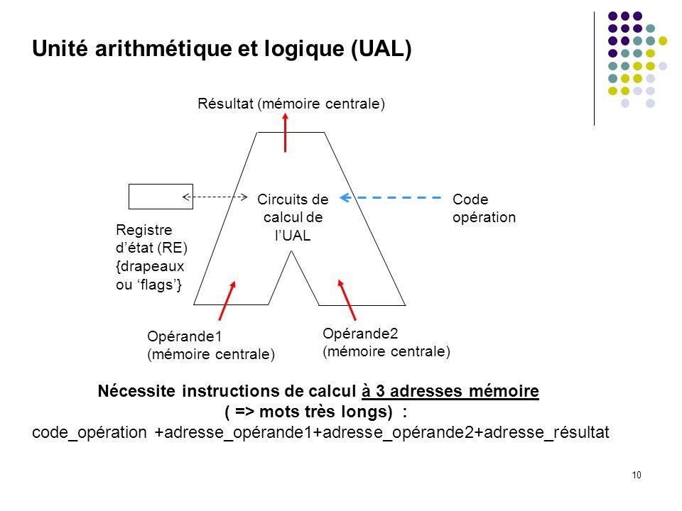 10 Unité arithmétique et logique (UAL) Opérande1 (mémoire centrale) Opérande2 (mémoire centrale) Résultat (mémoire centrale) Circuits de calcul de lUA
