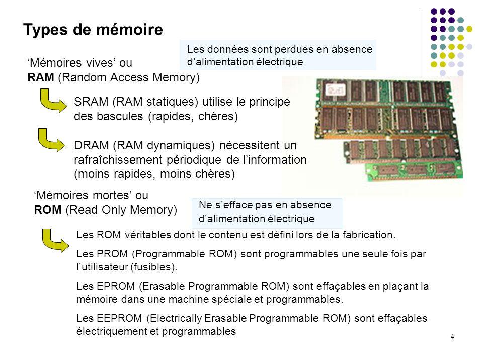 4 Types de mémoire Mémoires vives ou RAM (Random Access Memory) SRAM (RAM statiques) utilise le principe des bascules (rapides, chères) DRAM (RAM dyna