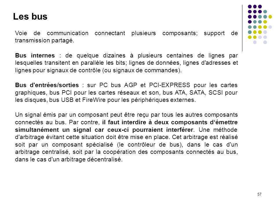 57 Les bus Voie de communication connectant plusieurs composants; support de transmission partagé. Bus internes : de quelque dizaines à plusieurs cent