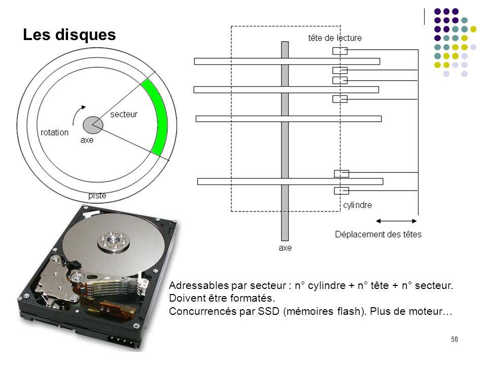 58 Les disques Adressables par secteur : n° cylindre + n° tête + n° secteur. Doivent être formatés. Concurrencés par SSD (mémoires flash). Plus de mot