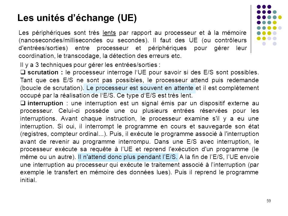 59 Il y a 3 techniques pour gérer les entrées/sorties : scrutation : le processeur interroge lUE pour savoir si des E/S sont possibles. Tant que ces E