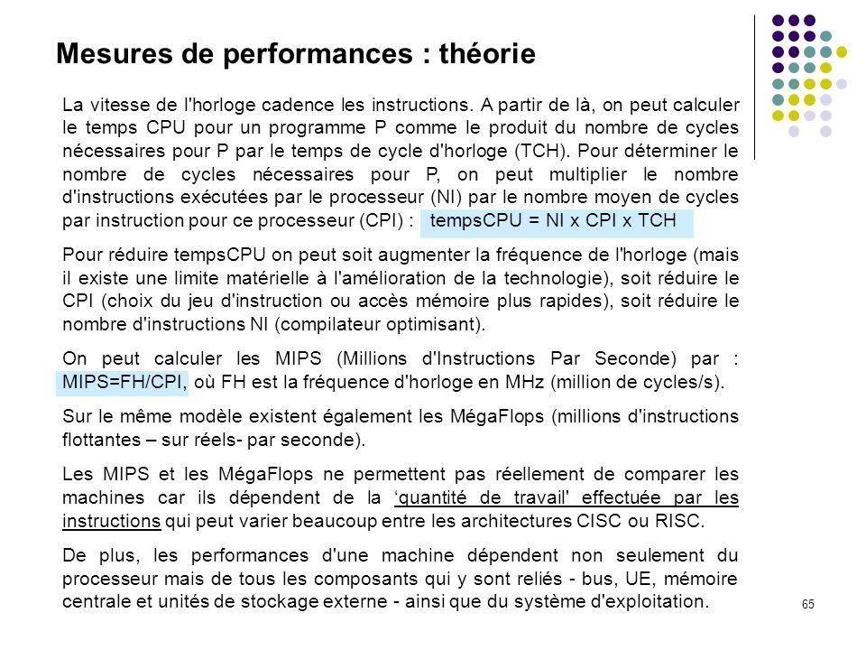 65 Mesures de performances : théorie La vitesse de l'horloge cadence les instructions. A partir de là, on peut calculer le temps CPU pour un programme
