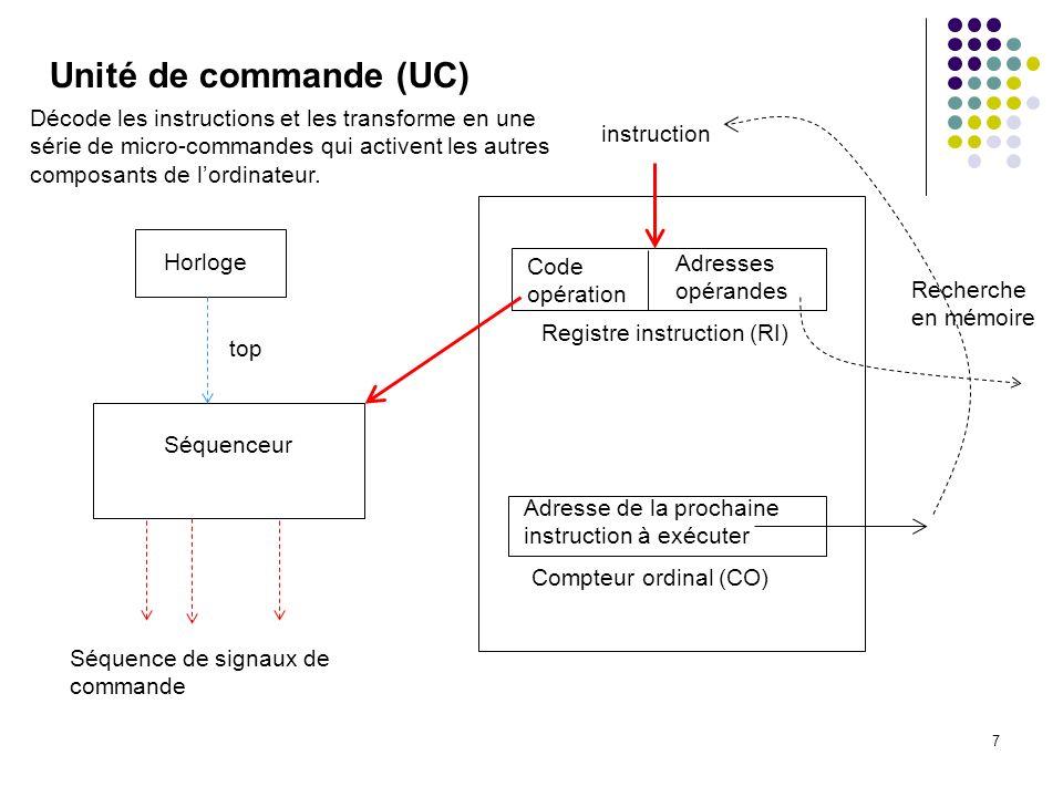 7 Unité de commande (UC) Horloge Séquenceur top Séquence de signaux de commande Registre instruction (RI) Code opération Adresses opérandes instructio