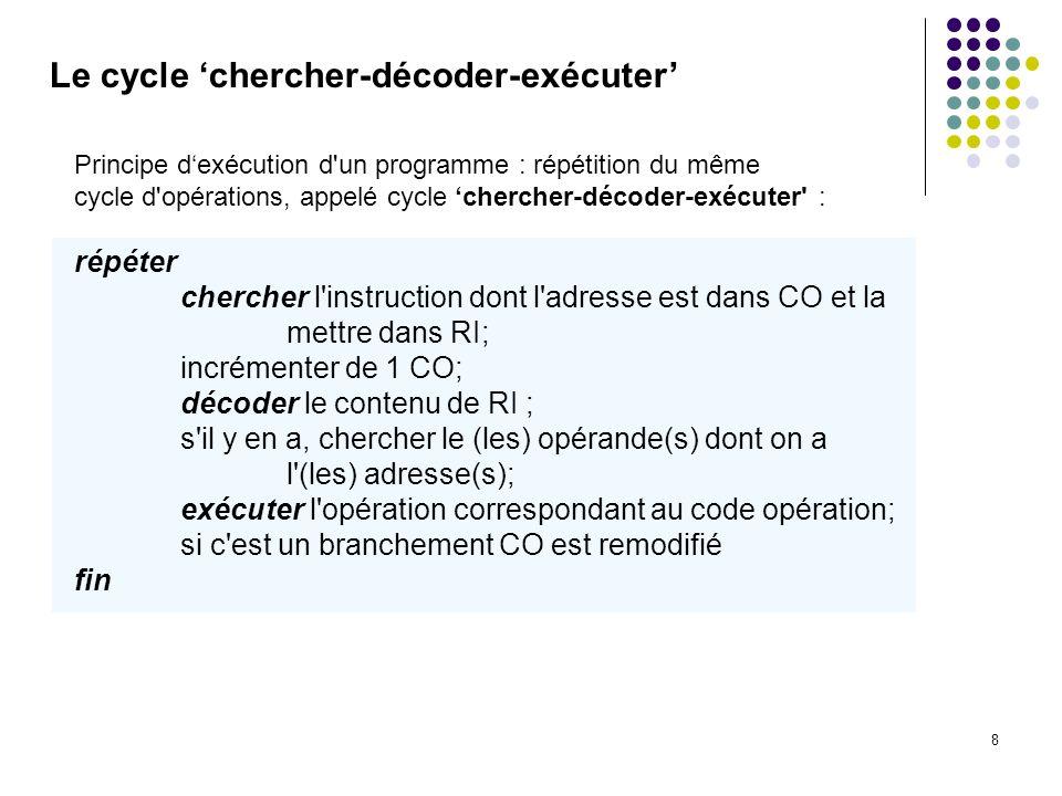 8 Principe dexécution d'un programme : répétition du même cycle d'opérations, appelé cycle chercher-décoder-exécuter' : répéter chercher l'instruction