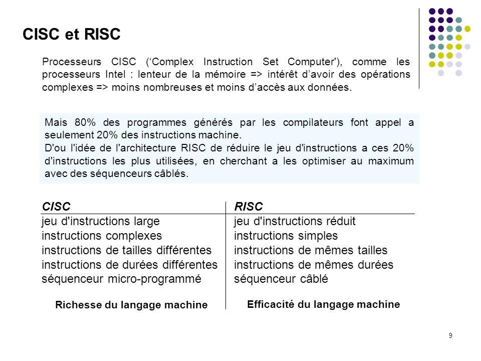9 CISC et RISC CISC RISC jeu d'instructions largejeu d'instructions réduit instructions complexes instructions simples instructions de tailles différe