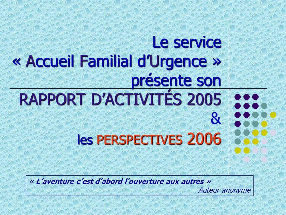Répartition filles/garçons & Nivelles Enfants accueillis provenant de Nivelles AgeGarçonsFillesNombre denfa nts 0 à 3 ans246 3 à 6 ans011 6 à 12 ans7613 12 à 18 ans10 20 TOTAL192140 % Nivelles47.50 %52.50 %100 % % global /64 accueils 29.69 %32.81 %62.50 % Autre arrondissement – Charleroi : 2 situations accueillies soit 3.12 %