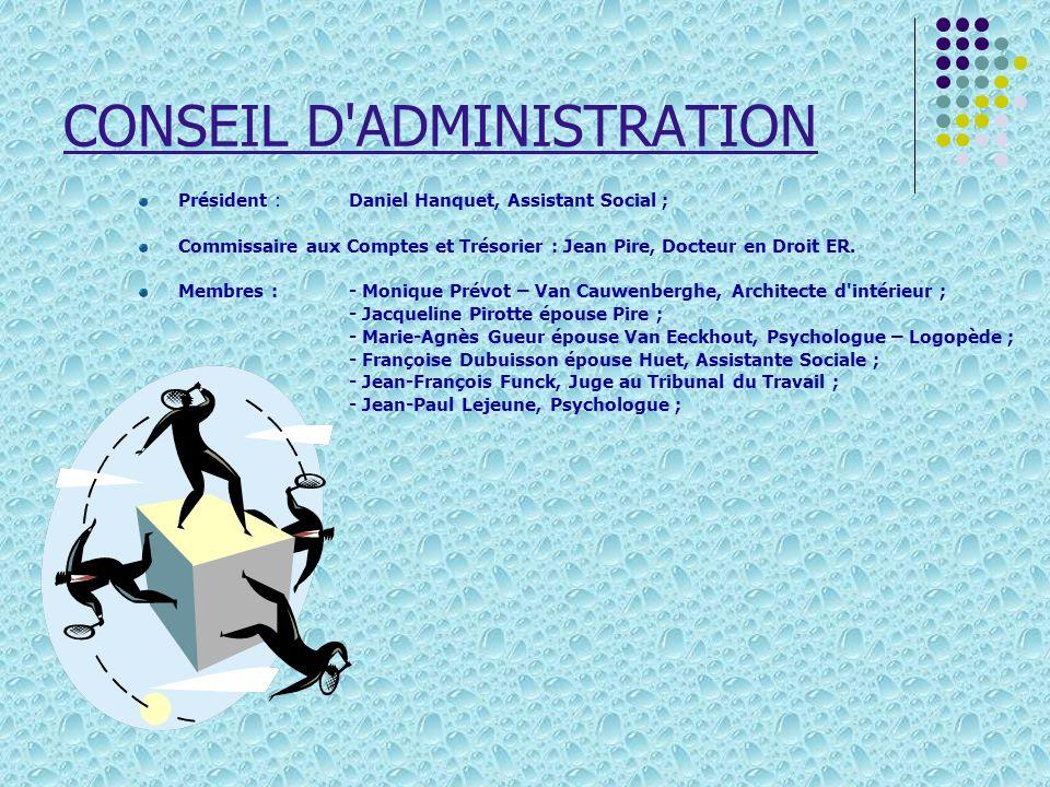 CONSEIL D ADMINISTRATION Président :Daniel Hanquet, Assistant Social ; Commissaire aux Comptes et Trésorier : Jean Pire, Docteur en Droit ER.