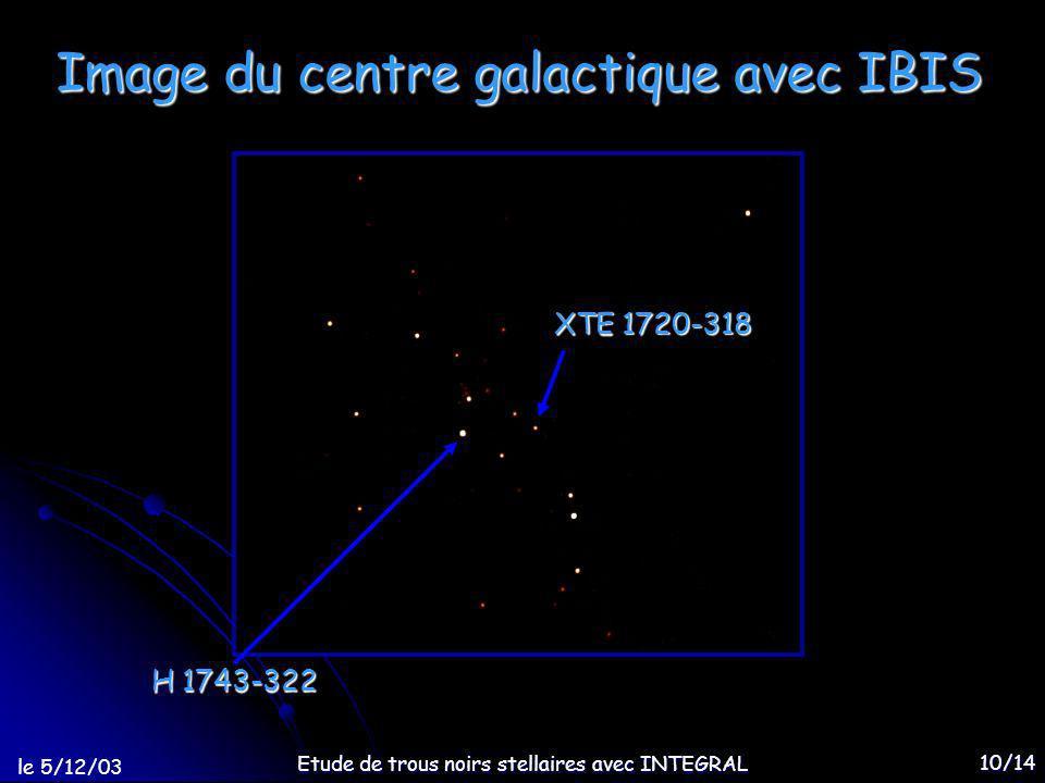 le 5/12/03 Etude de trous noirs stellaires avec INTEGRAL 10/14 Image du centre galactique avec IBIS H 1743-322 XTE 1720-318