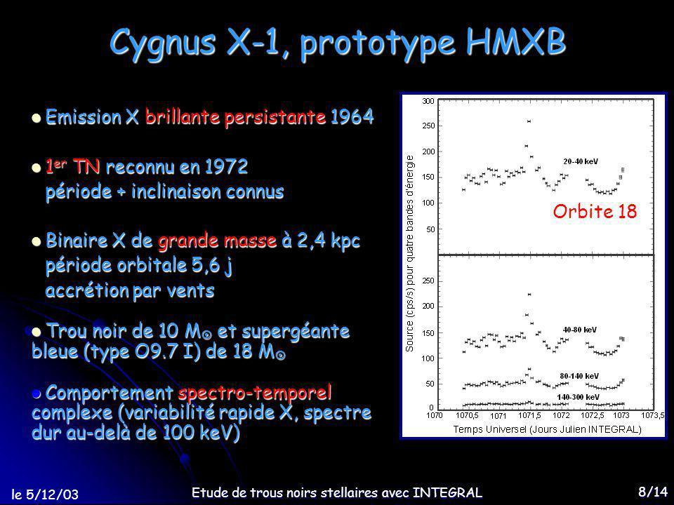 le 5/12/03 Etude de trous noirs stellaires avec INTEGRAL 8/14 Cygnus X-1, prototype HMXB Emission X brillante persistante 1964 Emission X brillante persistante 1964 1 er TN reconnu en 1972 1 er TN reconnu en 1972 période + inclinaison connus Binaire X de grande masse à 2,4 kpc Binaire X de grande masse à 2,4 kpc période orbitale 5,6 j accrétion par vents Trou noir de 10 M et supergéante bleue (type O9.7 I) de 18 M Trou noir de 10 M et supergéante bleue (type O9.7 I) de 18 M Comportement spectro-temporel complexe (variabilité rapide X, spectre dur au-delà de 100 keV) Comportement spectro-temporel complexe (variabilité rapide X, spectre dur au-delà de 100 keV) Orbite 18